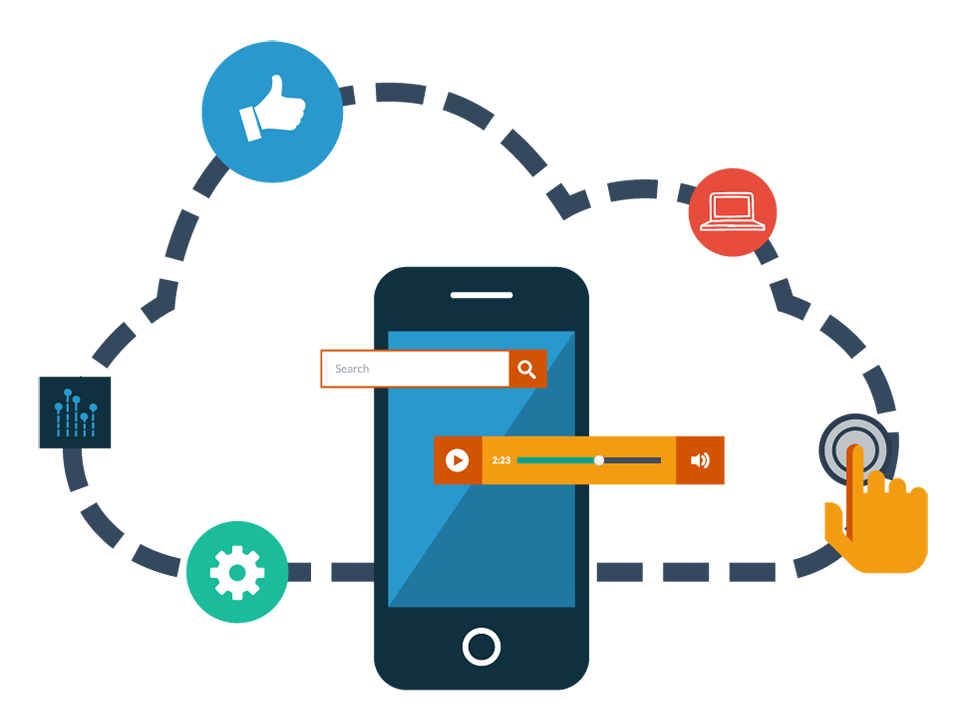 Bir Mobil Uygulama Yapma: Mobil Uygulama Yapma Sitesine Karar Vermek, Mobil Uygulama Yapma Sitesi, Mobil Uygulama Yapmak İstiyorum, Mobil Uygulama Yapma